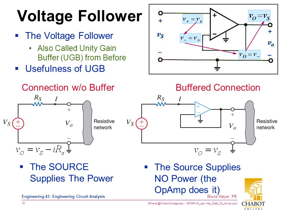 Voltage Follower The Voltage Follower Usefulness of UGB