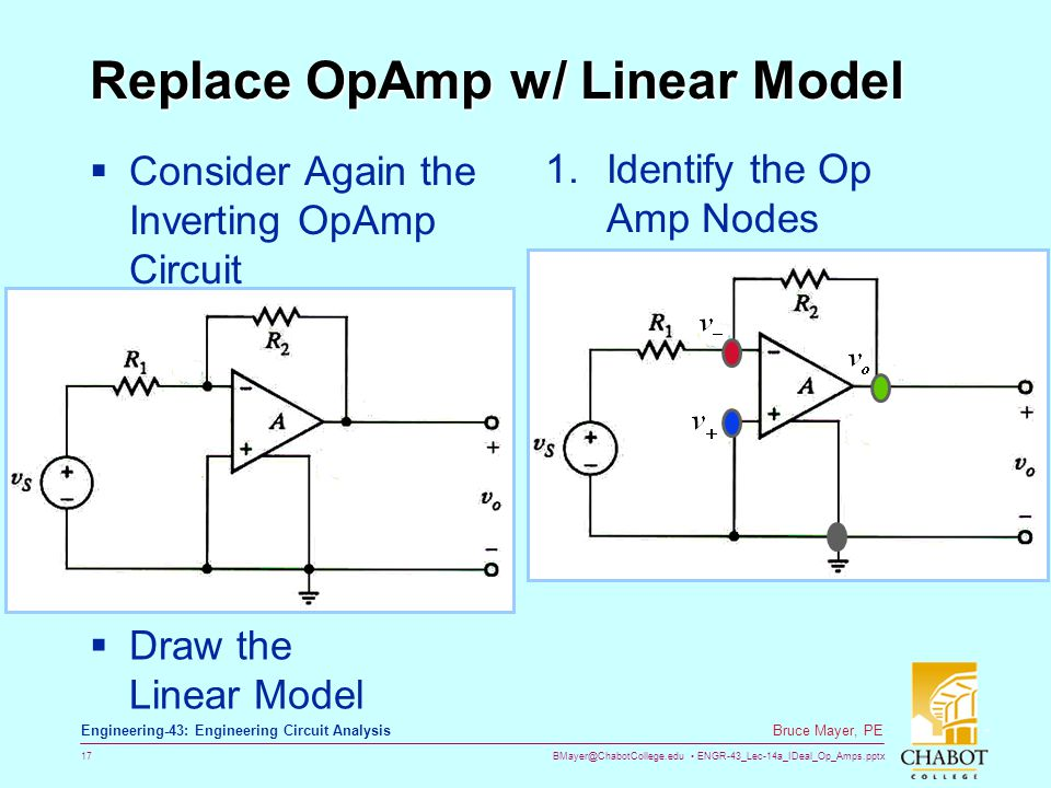 Replace OpAmp w/ Linear Model