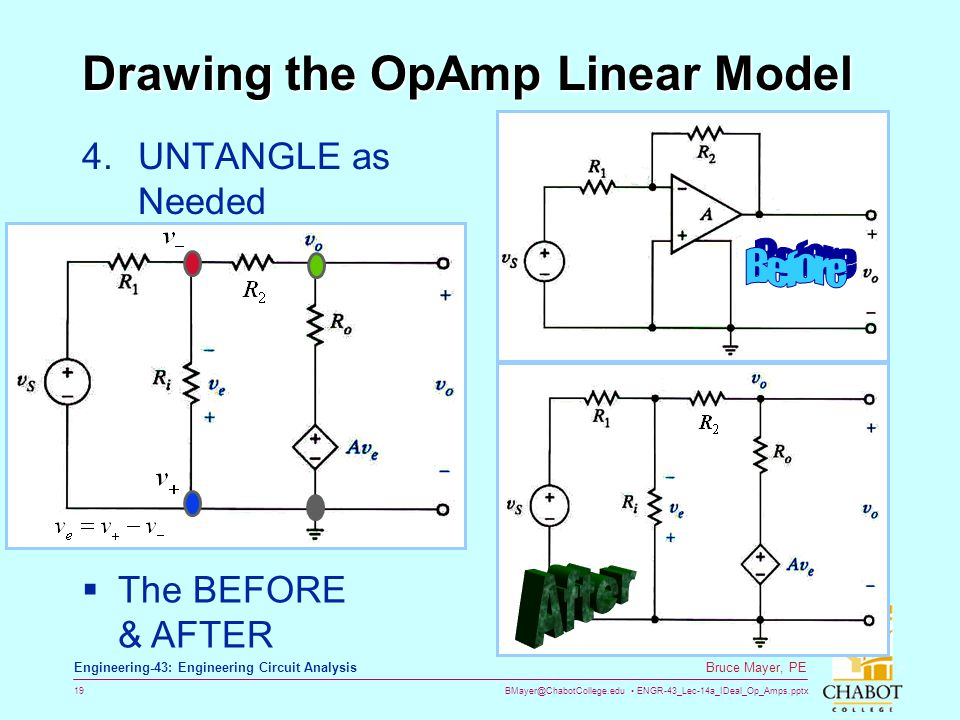 Drawing the OpAmp Linear Model