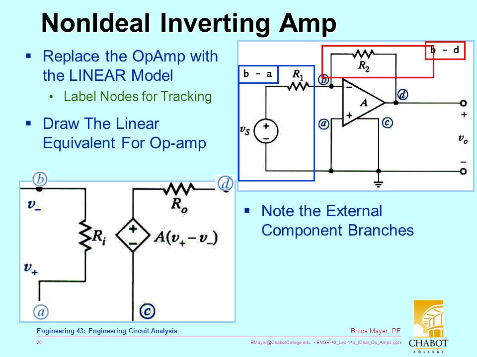 NonIdeal Inverting Amp