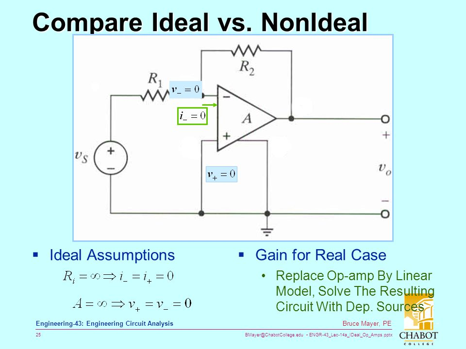 Compare Ideal vs. NonIdeal