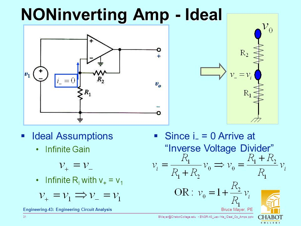 NONinverting Amp - Ideal
