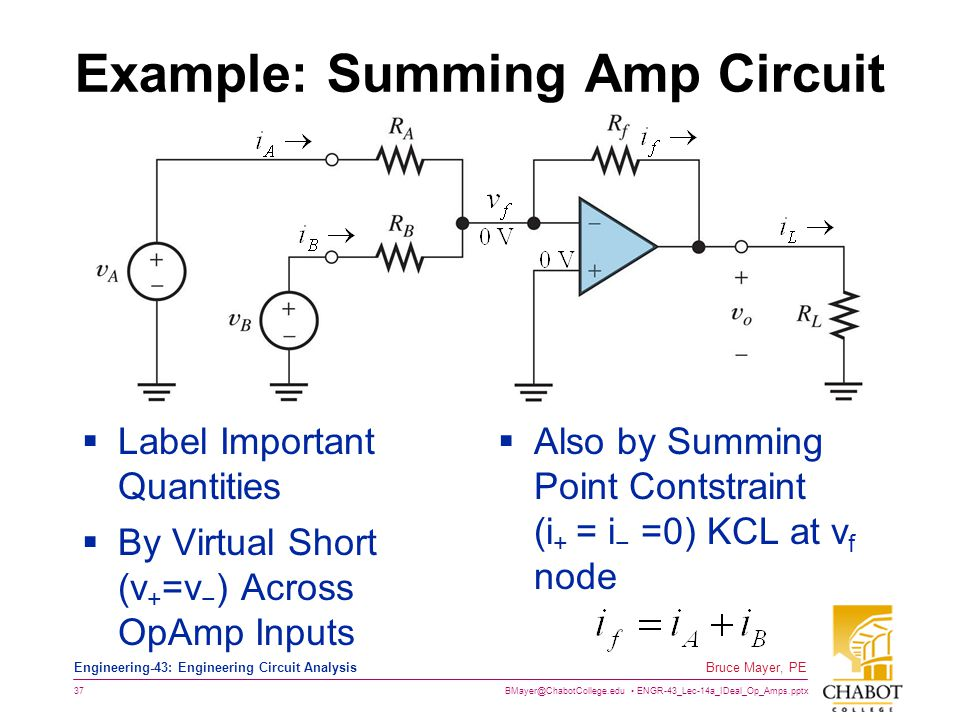 Example: Summing Amp Circuit