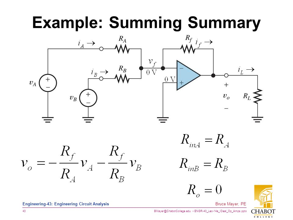 Example: Summing Summary