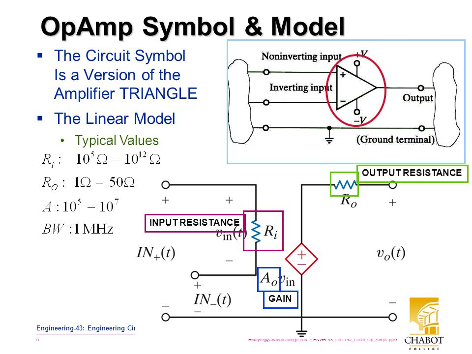 OpAmp Symbol & Model The Circuit Symbol Is a Version of the Amplifier TRIANGLE. The Linear Model.