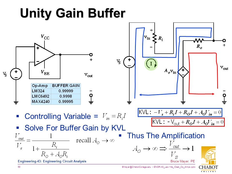Unity Gain Buffer Controlling Variable = Solve For Buffer Gain by KVL