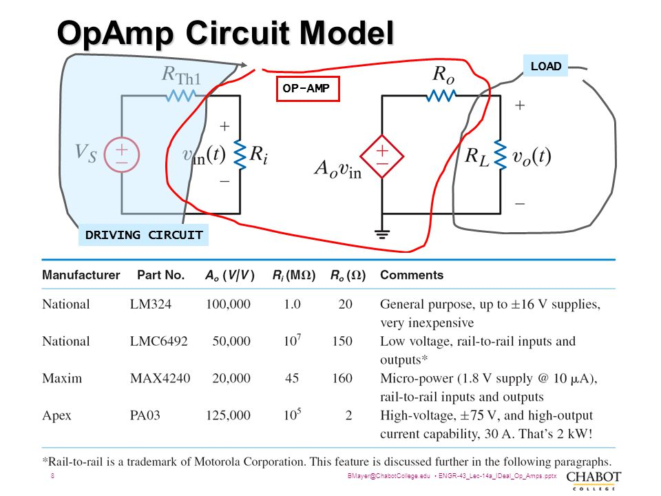 OpAmp Circuit Model DRIVING CIRCUIT LOAD OP-AMP