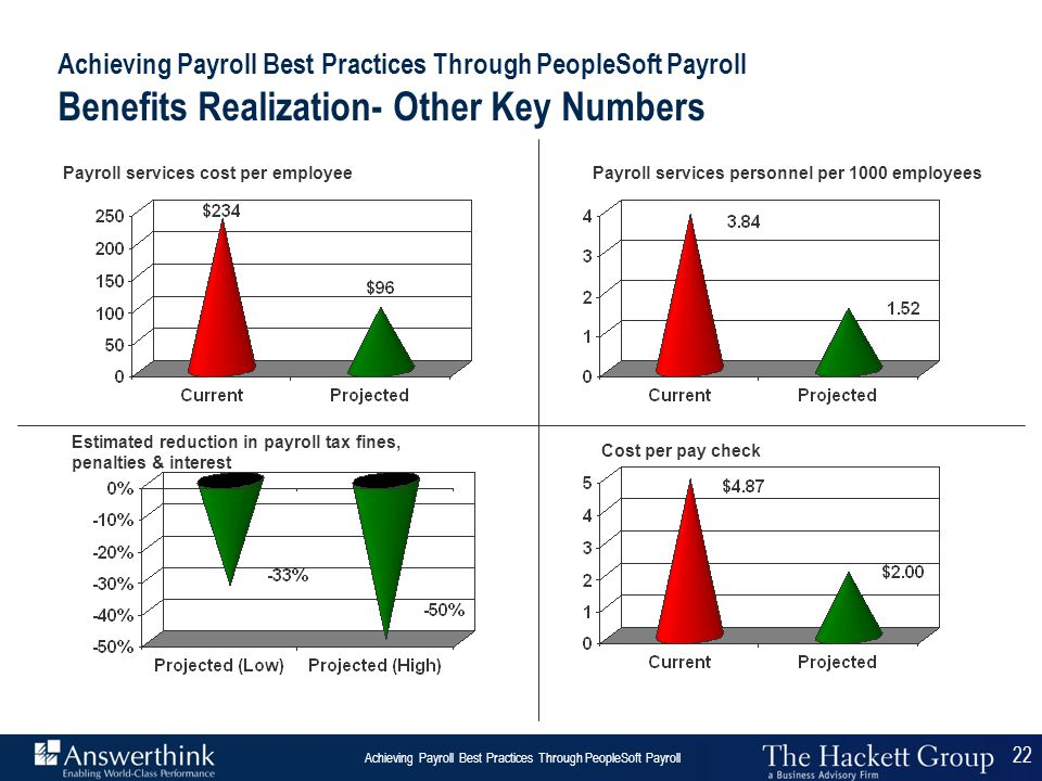 Achieving Payroll Best Practices Through PeopleSoft Payroll Benefits Realization- Other Key Numbers
