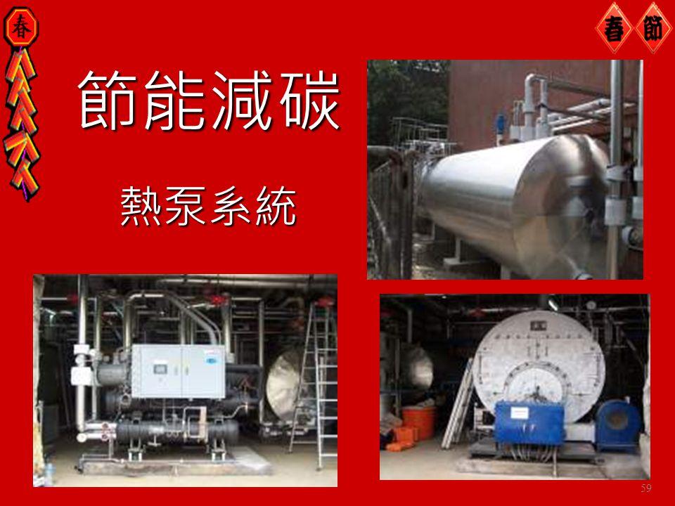 節能減碳 熱泵系統