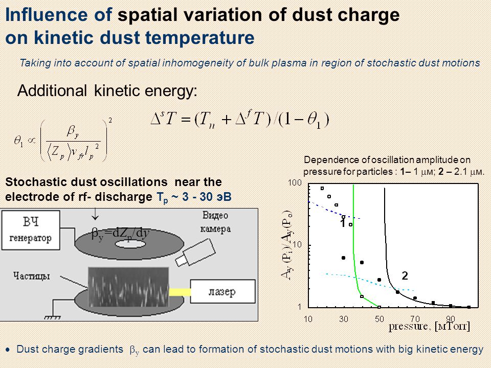 Influence of spatial variation of dust charge