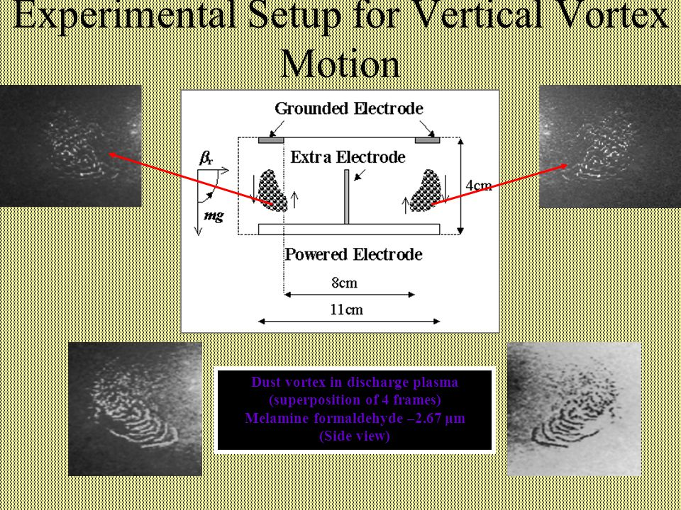 Experimental Setup for Vertical Vortex Motion