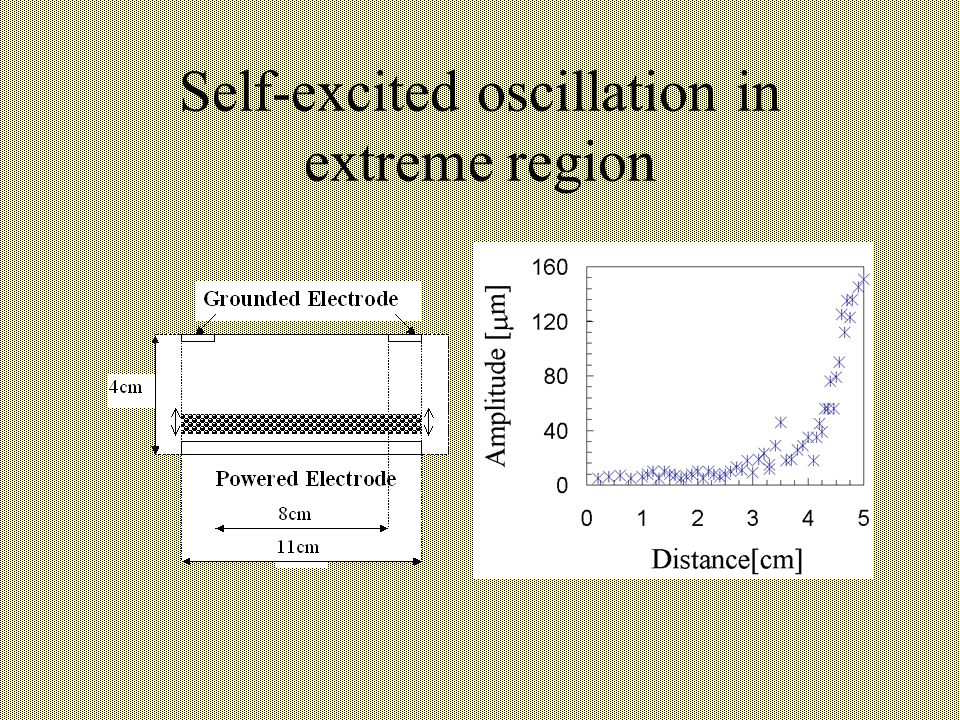 Self-excited oscillation in extreme region