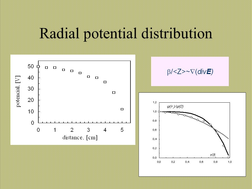 Radial potential distribution