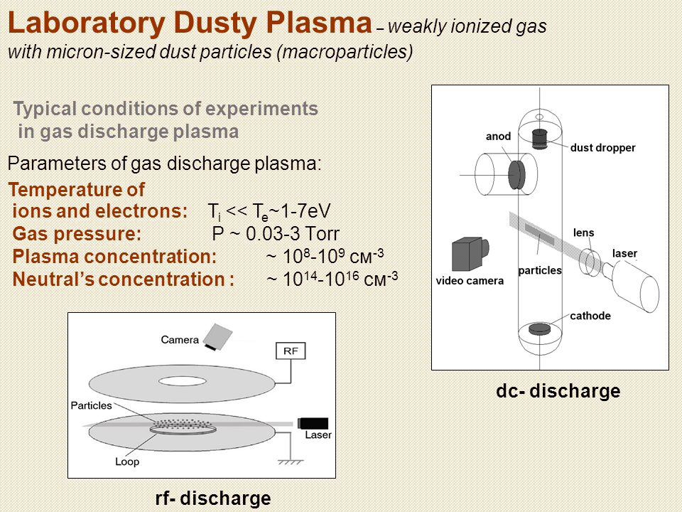 Laboratory Dusty Plasma – weakly ionized gas