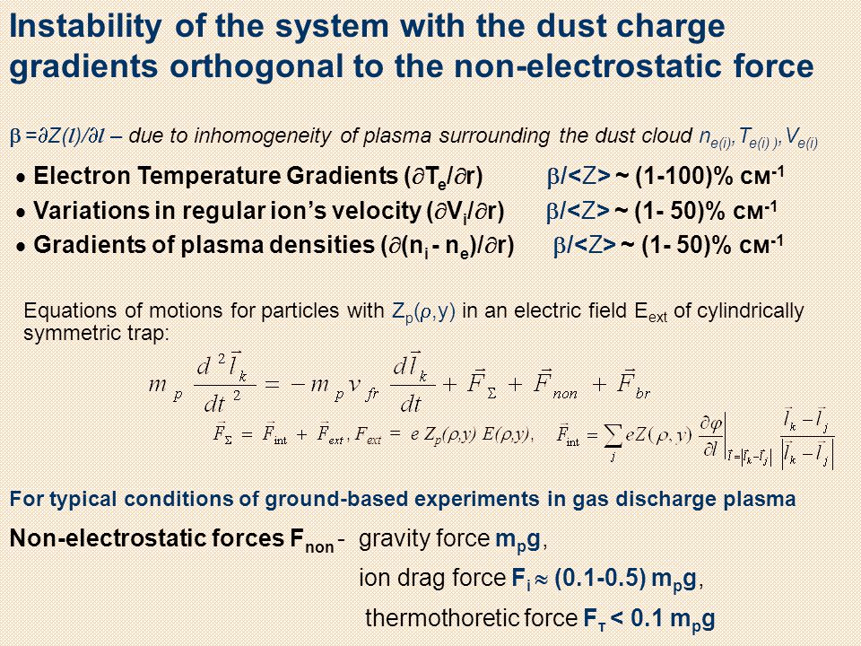 Instability of the system with the dust charge gradients orthogonal to the non-electrostatic force