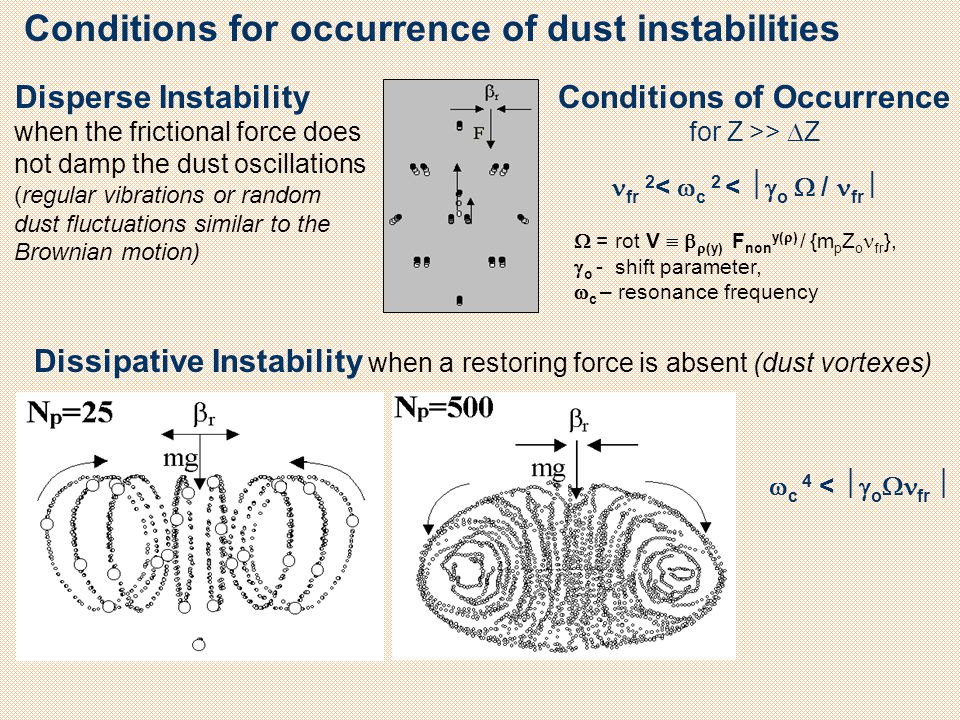 Conditions for occurrence of dust instabilities