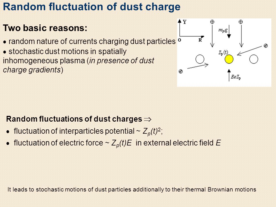 Random fluctuation of dust charge