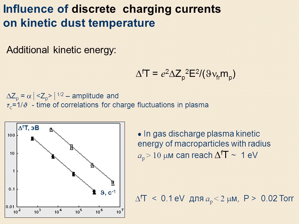 Influence of discrete charging currents on kinetic dust temperature