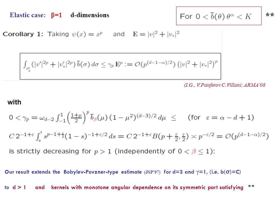 Elastic case: β=1 d-dimensions **
