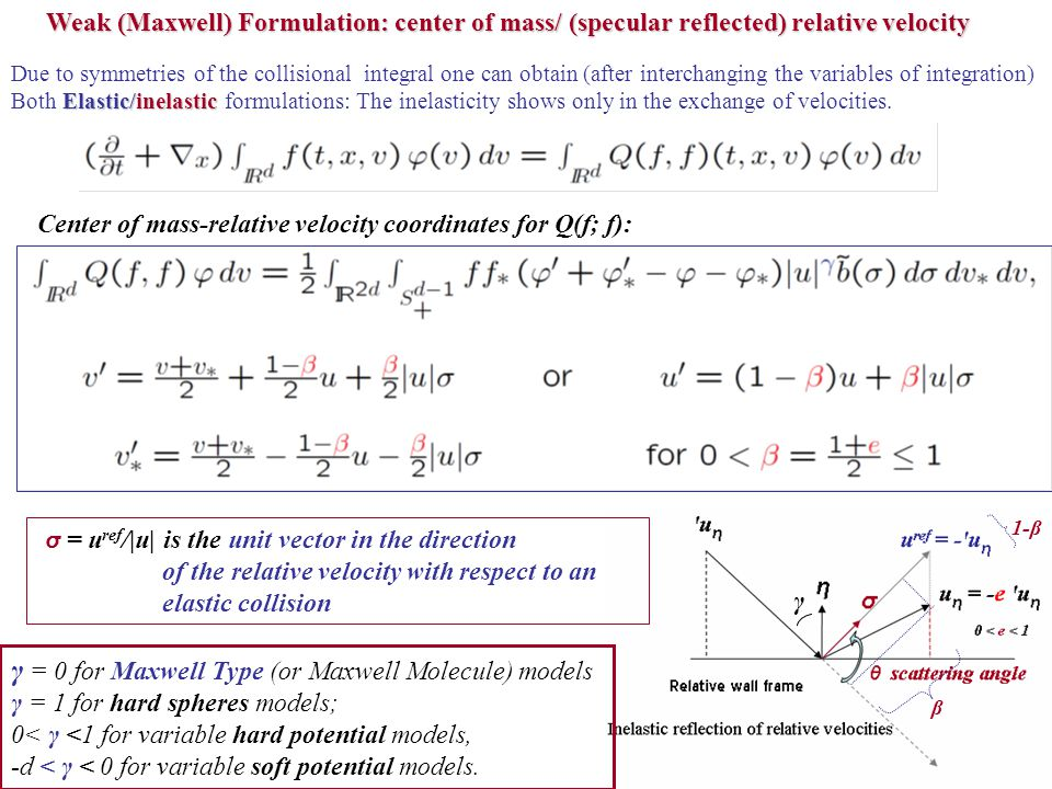 Weak (Maxwell) Formulation: center of mass/ (specular reflected) relative velocity