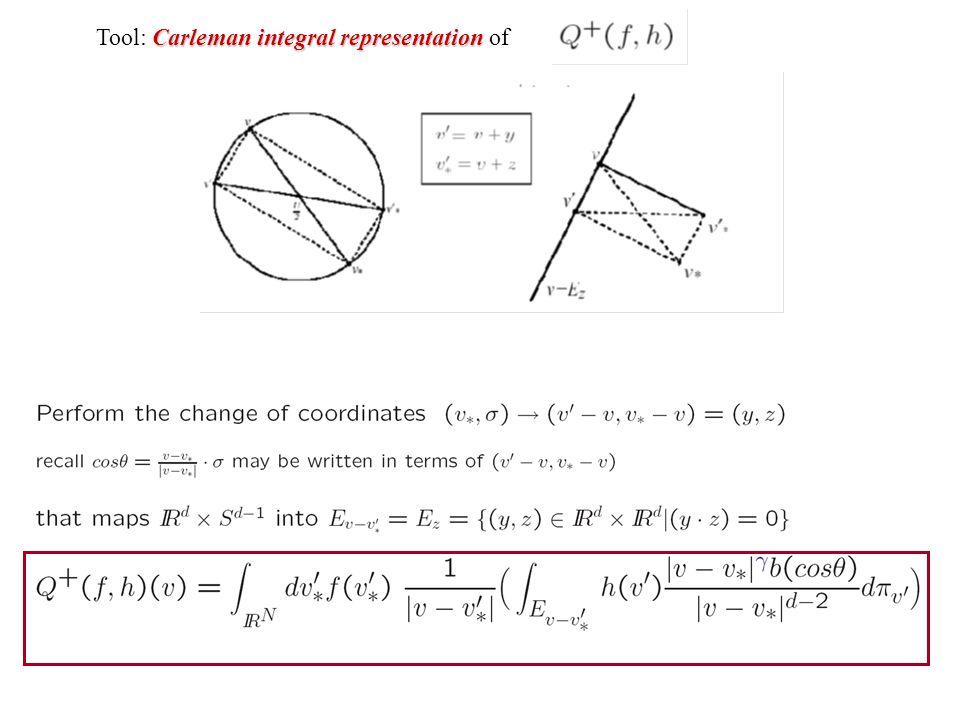 Tool: Carleman integral representation of
