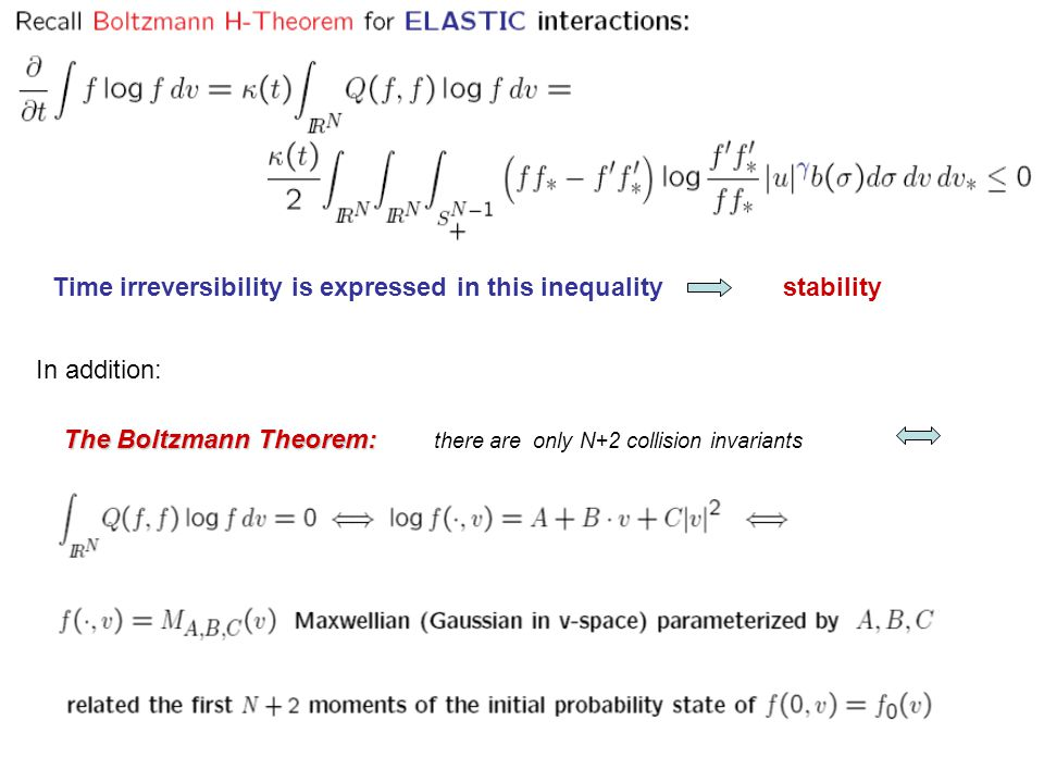 Time irreversibility is expressed in this inequality