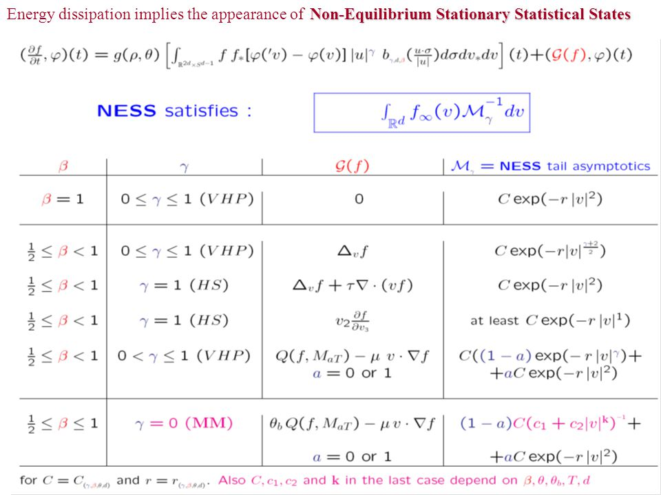 Non-Equilibrium Stationary Statistical States