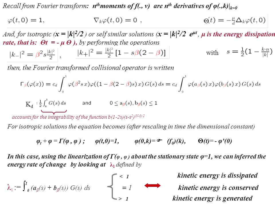 λ1 := ∫10 (aβ(s) + bβ(s)) G(s) ds = 1 kinetic energy is conserved