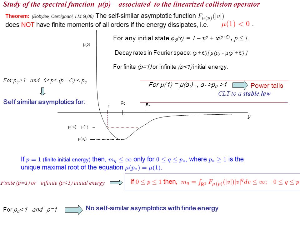 Study of the spectral function μ(p) associated to the linearized collision operator