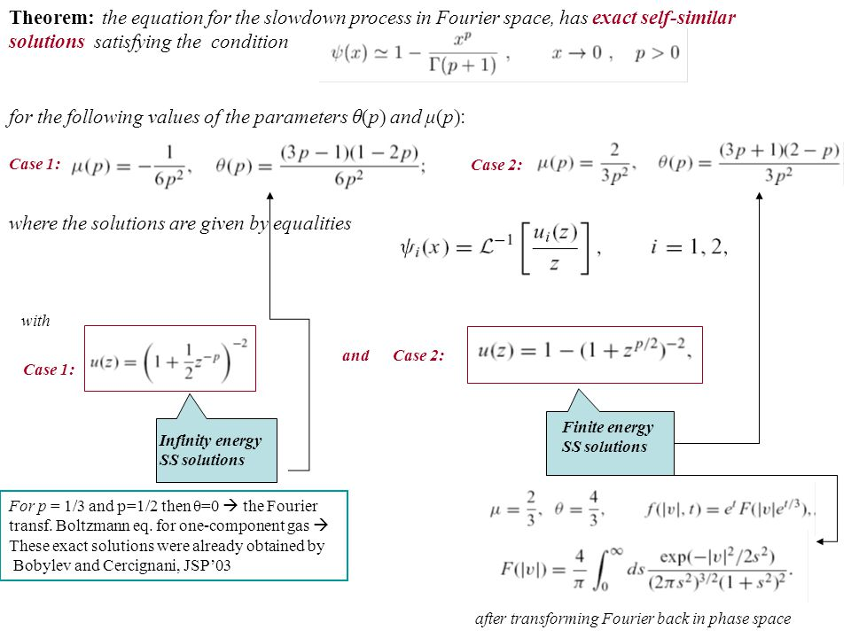 for the following values of the parameters θ(p) and μ(p):