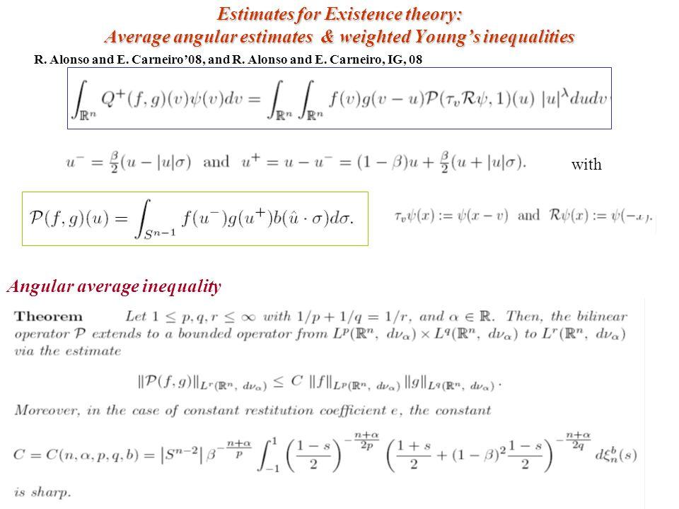 Angular average inequality