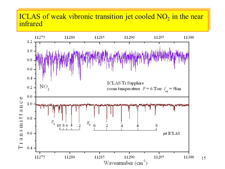 ICLAS of weak vibronic transition jet cooled NO2 in the near infrared