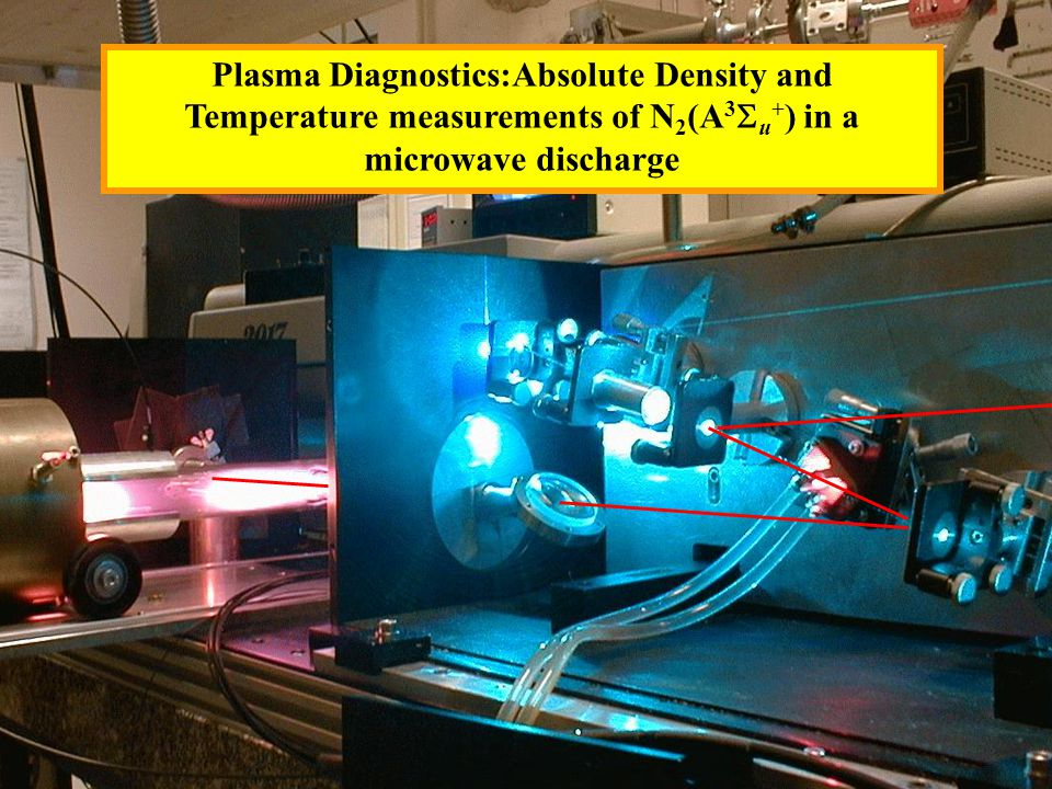 Plasma Diagnostics:Absolute Density and Temperature measurements of N2(A3Su+) in a microwave discharge