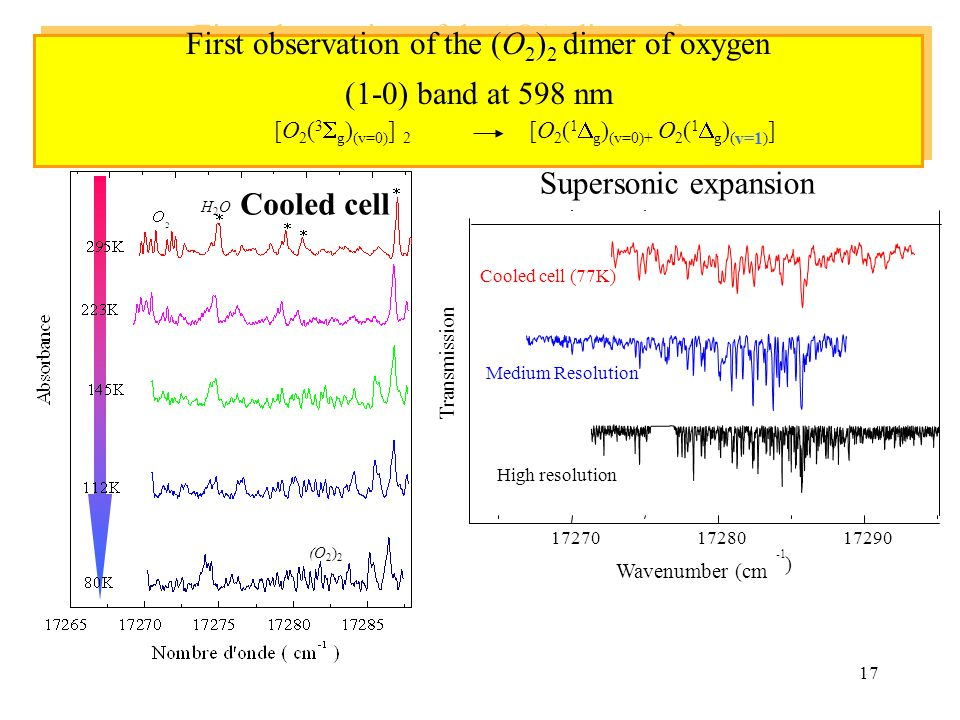 First observation of the (O2)2 dimer of oxygen (1-0) band at 598 nm