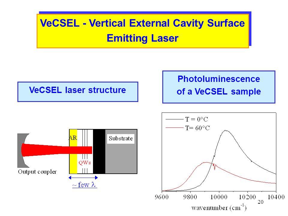 VeCSEL - Vertical External Cavity Surface Emitting Laser