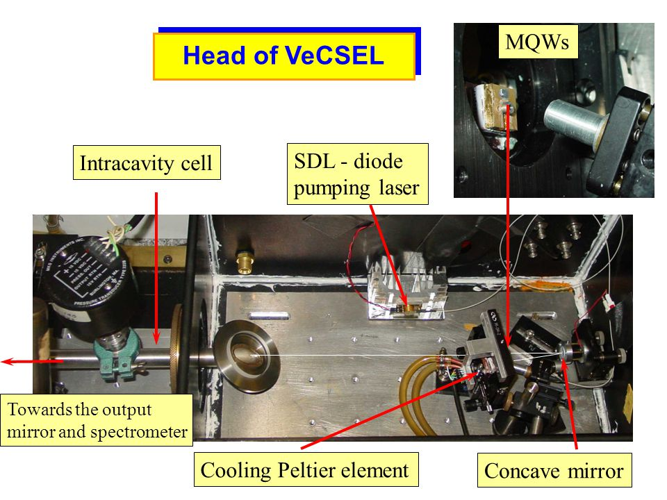 Head of VeCSEL MQWs Intracavity cell SDL - diode pumping laser