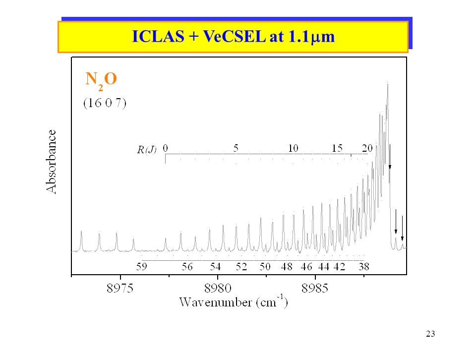 ICLAS + VeCSEL at 1.1mm