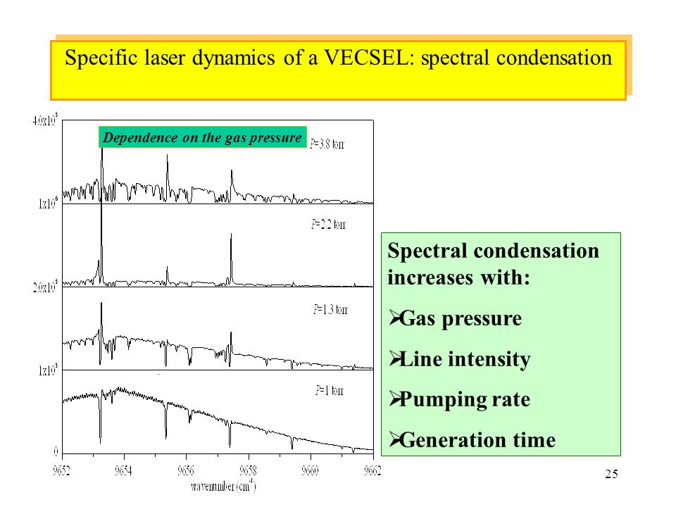 Specific laser dynamics of a VECSEL: spectral condensation