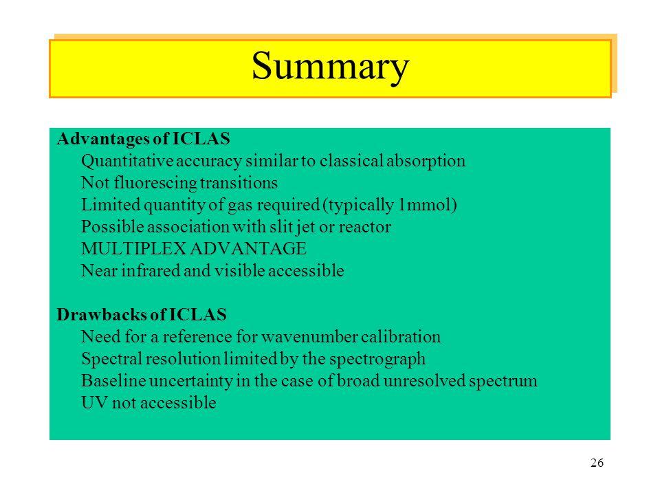 Summary Advantages of ICLAS