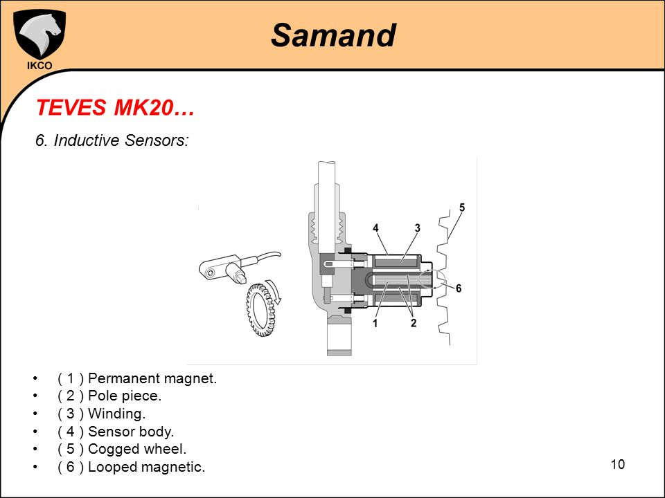 Samand TEVES MK20… 6. Inductive Sensors: ( 1 ) Permanent magnet.