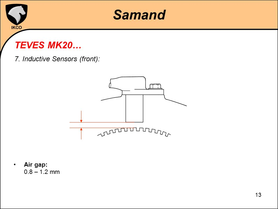 Samand TEVES MK20… 7. Inductive Sensors (front): Air gap: 0.8 – 1.2 mm