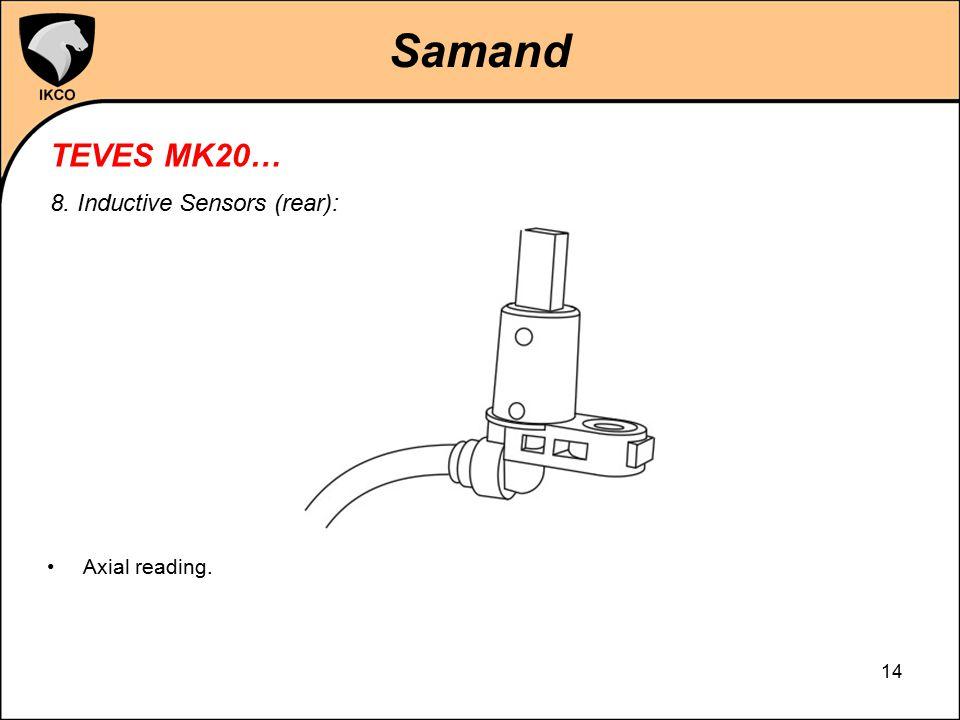 Samand TEVES MK20… 8. Inductive Sensors (rear): Axial reading.