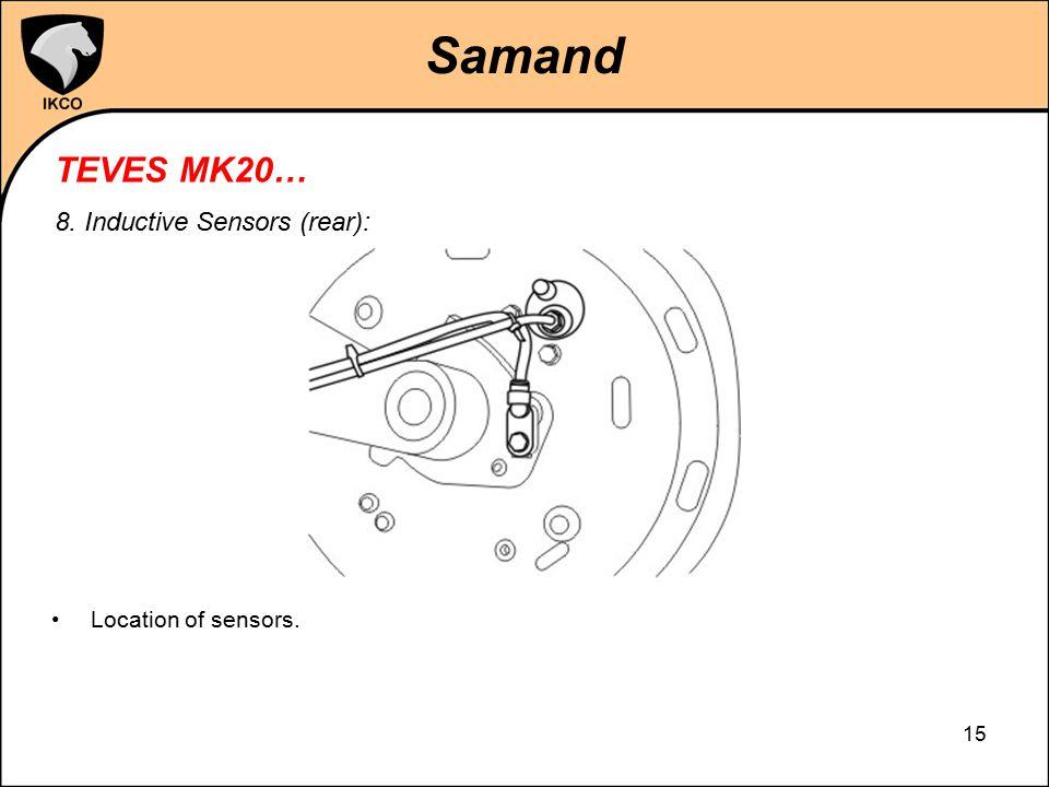 Samand TEVES MK20… 8. Inductive Sensors (rear): Location of sensors.