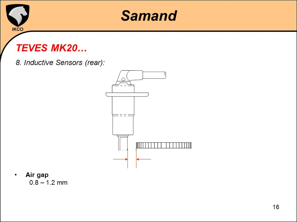 Samand TEVES MK20… 8. Inductive Sensors (rear): Air gap 0.8 – 1.2 mm
