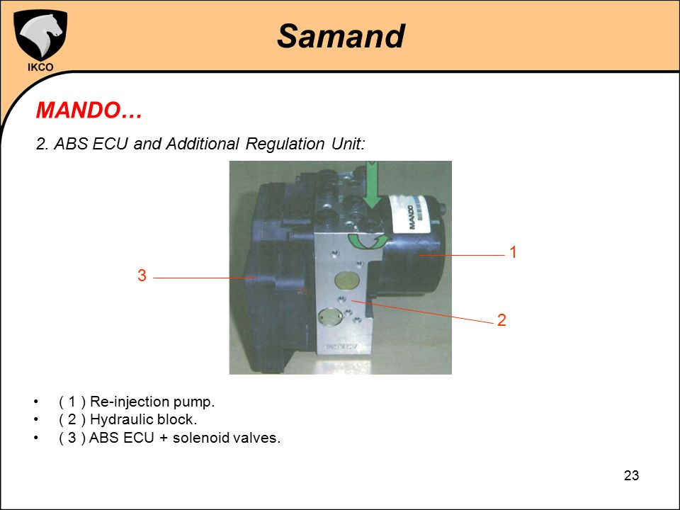 Samand MANDO… 2. ABS ECU and Additional Regulation Unit: 1 3 2