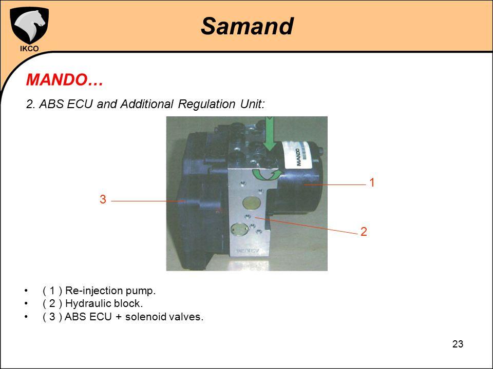 Samand MANDO… 2. ABS ECU and Additional Regulation Unit: 1 3 2