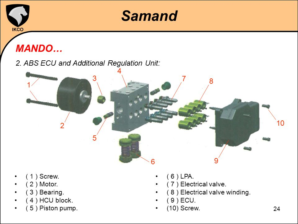 Samand MANDO… 2. ABS ECU and Additional Regulation Unit: 4 3 7 8 1 10