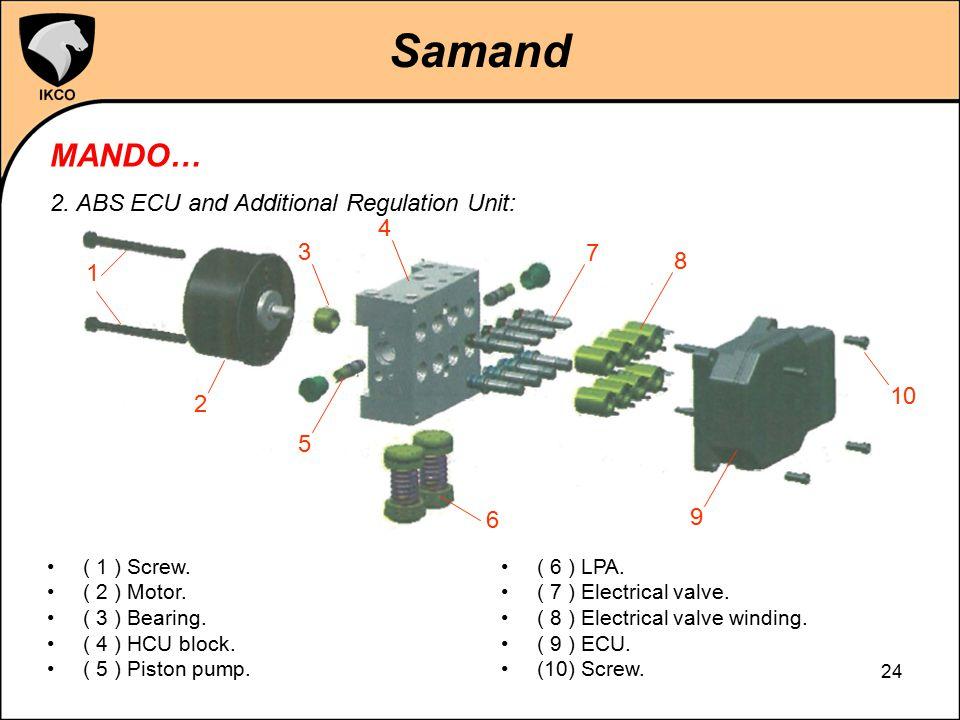 Samand MANDO… 2. ABS ECU and Additional Regulation Unit: 4 3 7 8 1 10