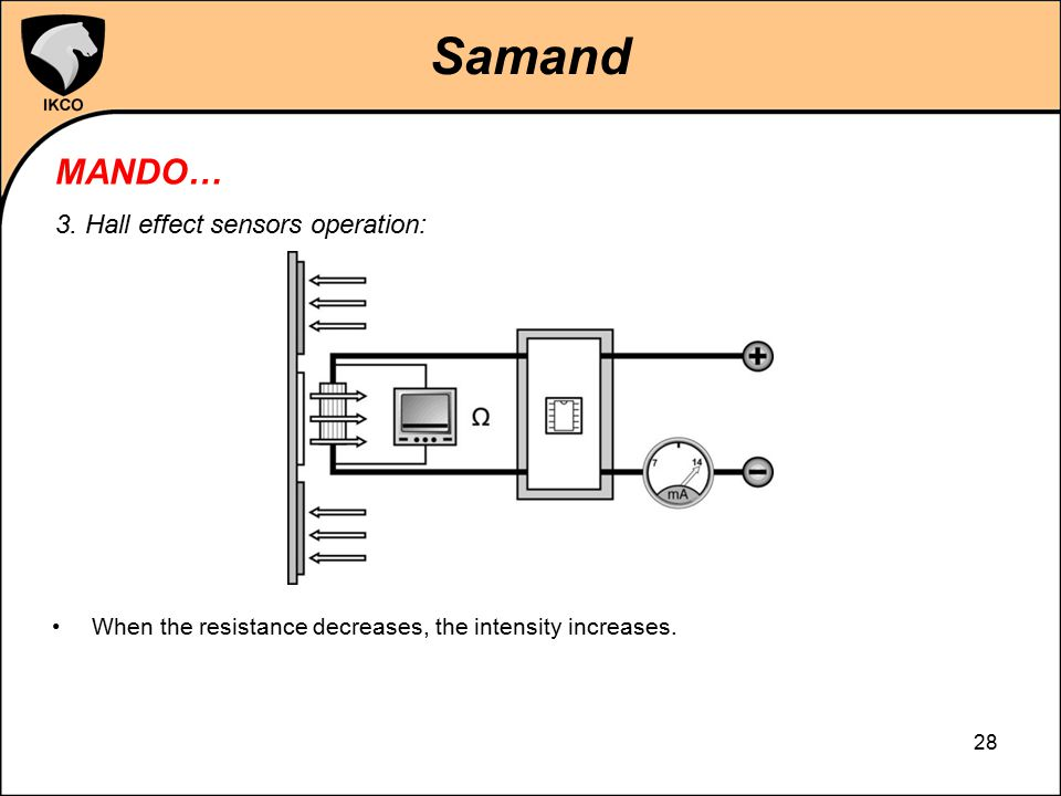 Samand MANDO… 3. Hall effect sensors operation: