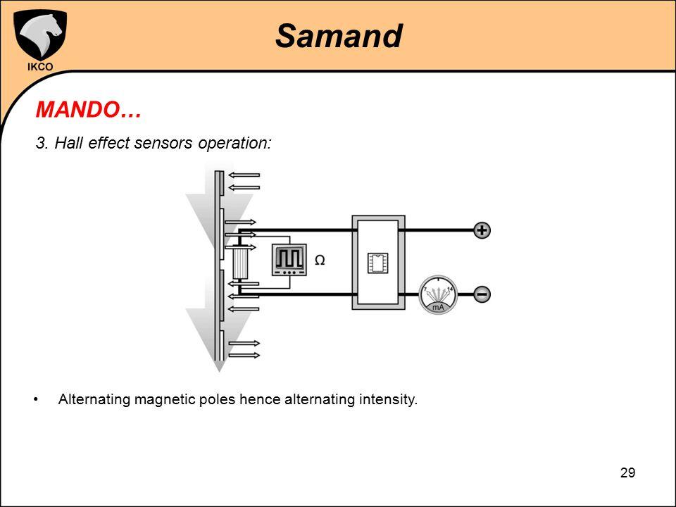 Samand MANDO… 3. Hall effect sensors operation: